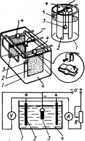 Меднение в домашних условиях: стали, алюминия